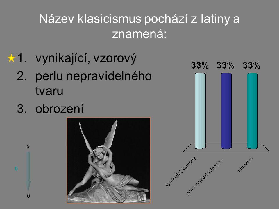 Intelektuální hnutí 17. a 18.