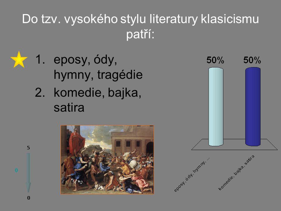 V době prvního francouzského císaře se používalo pro klasicismus též výrazu 0 0 5 1.empír 2.císařství 3.impérium