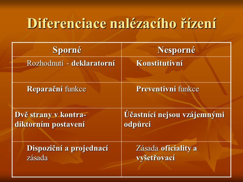 Diferenciace nalézacího řízení SpornéNesporné Rozhodnutí - deklaratorní Konstitutivní Reparační funkce Preventivní funkce Dvě strany v kontra- diktorn