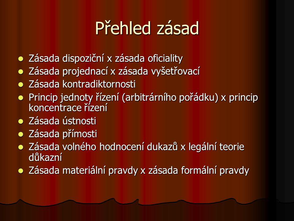 Přehled zásad Zásada dispoziční x zásada oficiality Zásada dispoziční x zásada oficiality Zásada projednací x zásada vyšetřovací Zásada projednací x z