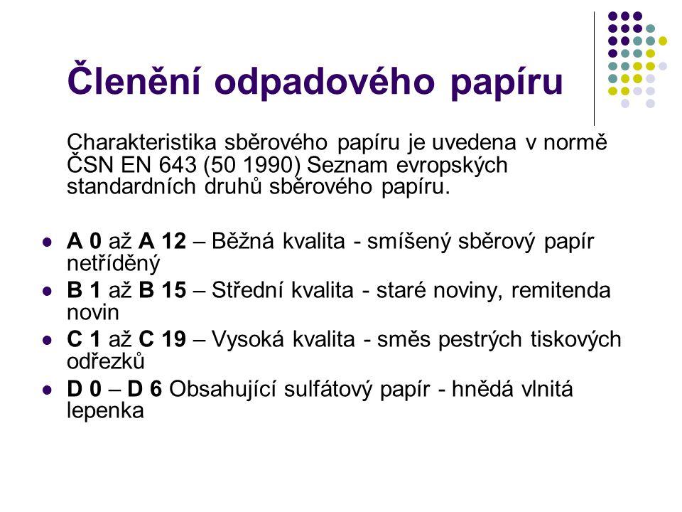 Členění odpadového papíru Charakteristika sběrového papíru je uvedena v normě ČSN EN 643 (50 1990) Seznam evropských standardních druhů sběrového papíru.