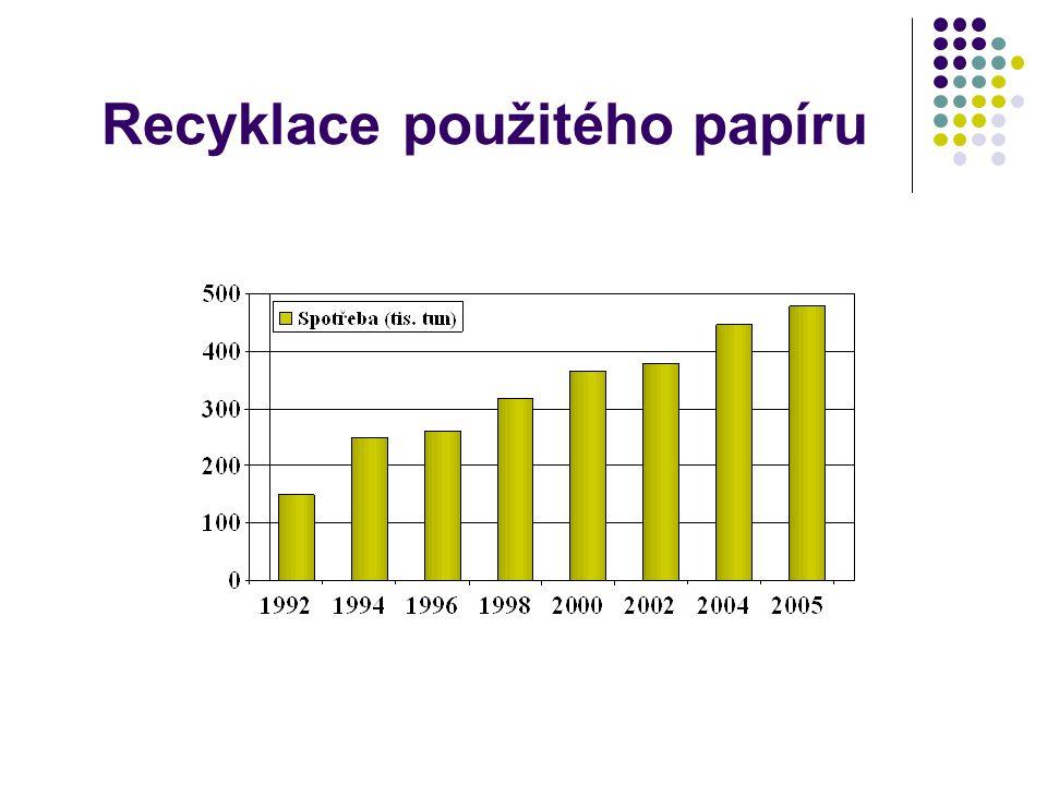Recyklace použitého papíru