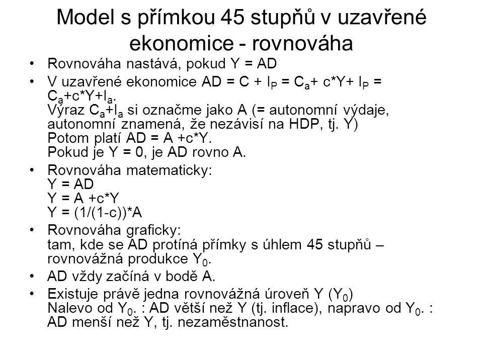 Model s přímkou 45 stupňů v uzavřené ekonomice - rovnováha Rovnováha nastává, pokud Y = AD V uzavřené ekonomice AD = C + I P = C a + c*Y+ I P = C a +c*Y+I a.