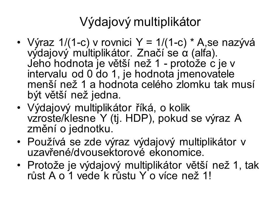 Výdajový multiplikátor Výraz 1/(1-c) v rovnici Y = 1/(1-c) * A,se nazývá výdajový multiplikátor.