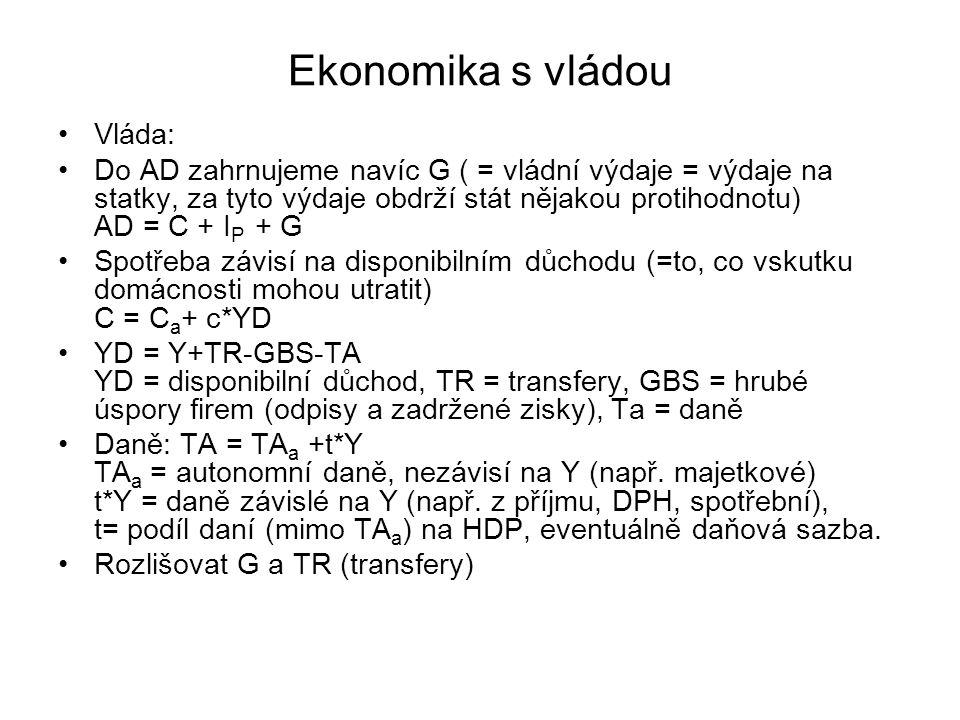 Ekonomika s vládou Vláda: Do AD zahrnujeme navíc G ( = vládní výdaje = výdaje na statky, za tyto výdaje obdrží stát nějakou protihodnotu) AD = C + I P + G Spotřeba závisí na disponibilním důchodu (=to, co vskutku domácnosti mohou utratit) C = C a + c*YD YD = Y+TR-GBS-TA YD = disponibilní důchod, TR = transfery, GBS = hrubé úspory firem (odpisy a zadržené zisky), Ta = daně Daně: TA = TA a +t*Y TA a = autonomní daně, nezávisí na Y (např.