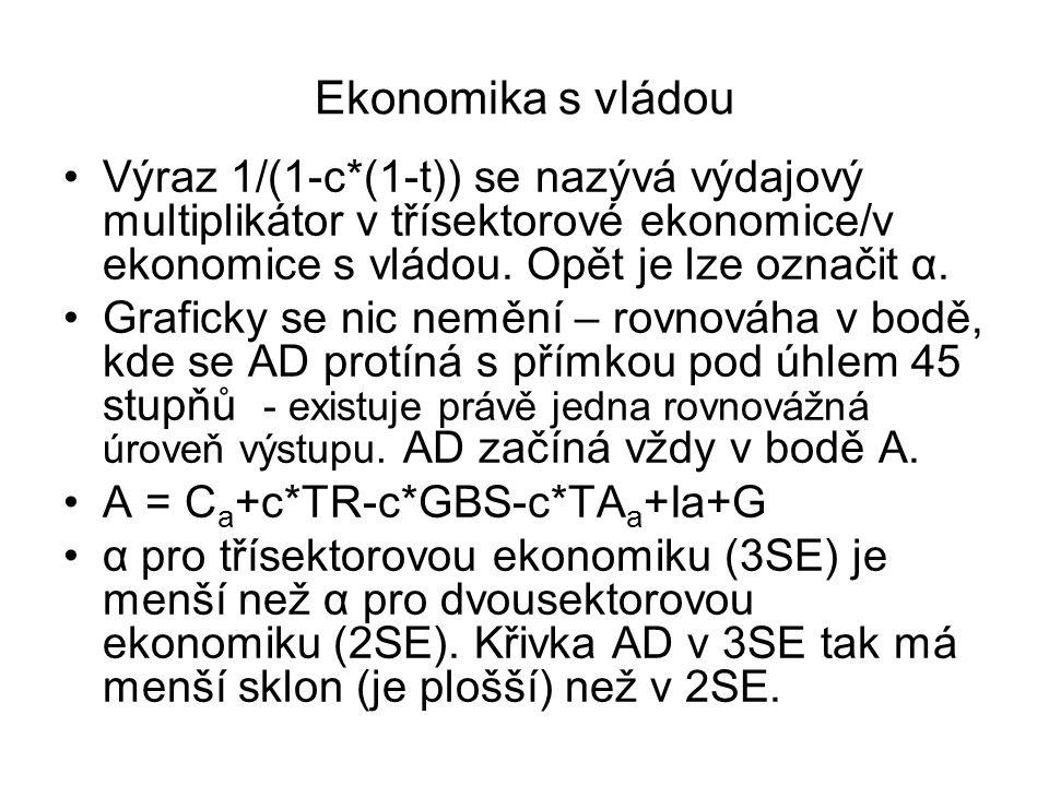 Ekonomika s vládou Výraz 1/(1-c*(1-t)) se nazývá výdajový multiplikátor v třísektorové ekonomice/v ekonomice s vládou.