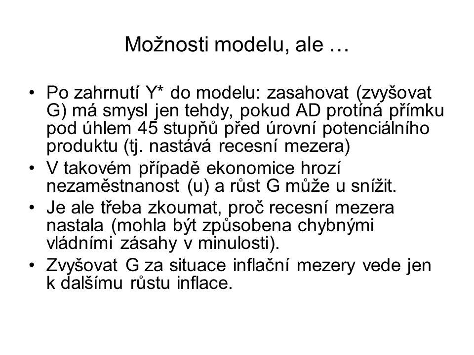 Možnosti modelu, ale … Po zahrnutí Y* do modelu: zasahovat (zvyšovat G) má smysl jen tehdy, pokud AD protíná přímku pod úhlem 45 stupňů před úrovní potenciálního produktu (tj.