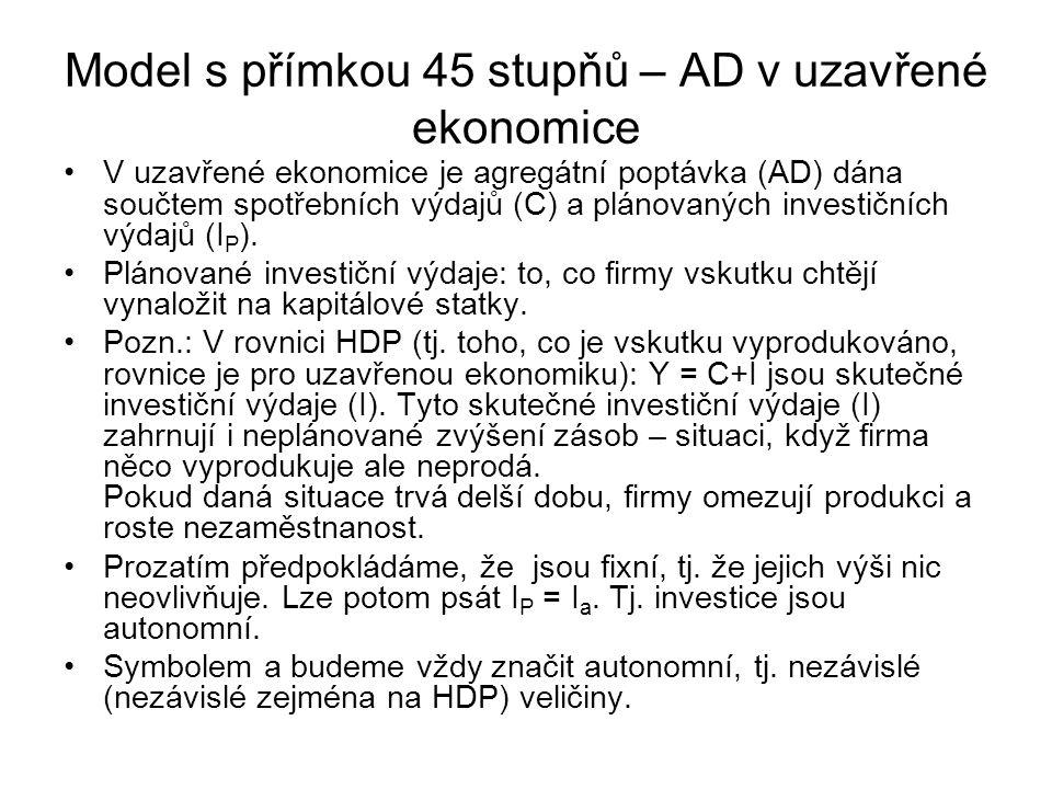 Model s přímkou 45 stupňů – AD v uzavřené ekonomice V uzavřené ekonomice je agregátní poptávka (AD) dána součtem spotřebních výdajů (C) a plánovaných investičních výdajů (I P ).