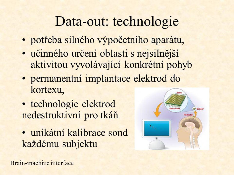 Braingate Cyberkinetics Inc., USA 2004 Brain-machine interface