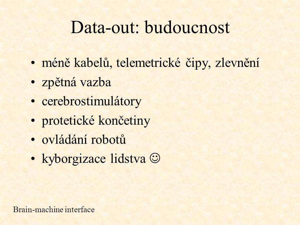 Data-in: problémová technologie koncept: ovládání mozku na dálku máme právo ovládat lidi přímo.