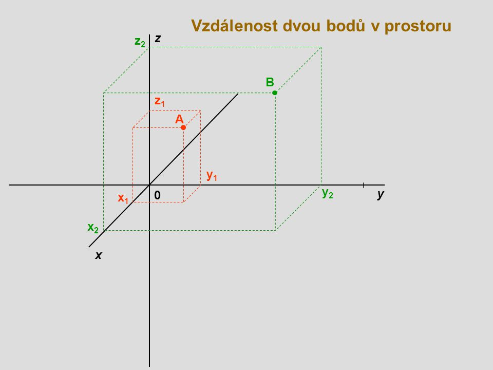 0 x y z A B x1x1 y1y1 z1z1 x2x2 y2y2 z2z2