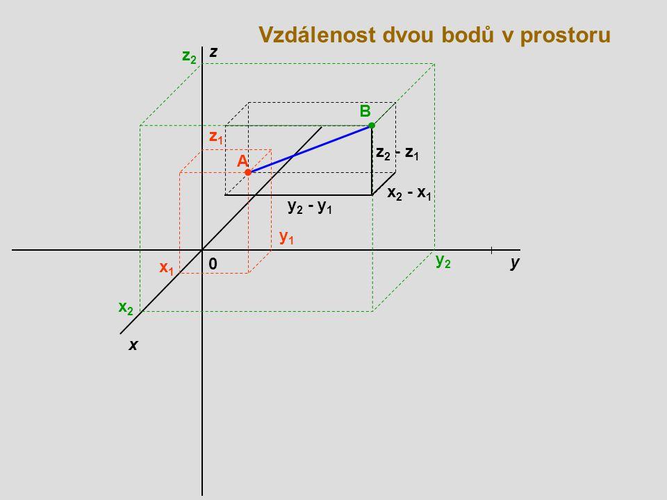0 Vzdálenost dvou bodů v prostoru x y z A B x1x1 y1y1 z1z1 x2x2 y2y2 z2z2 y 2 - y 1 x 2 - x 1 z 2 - z 1