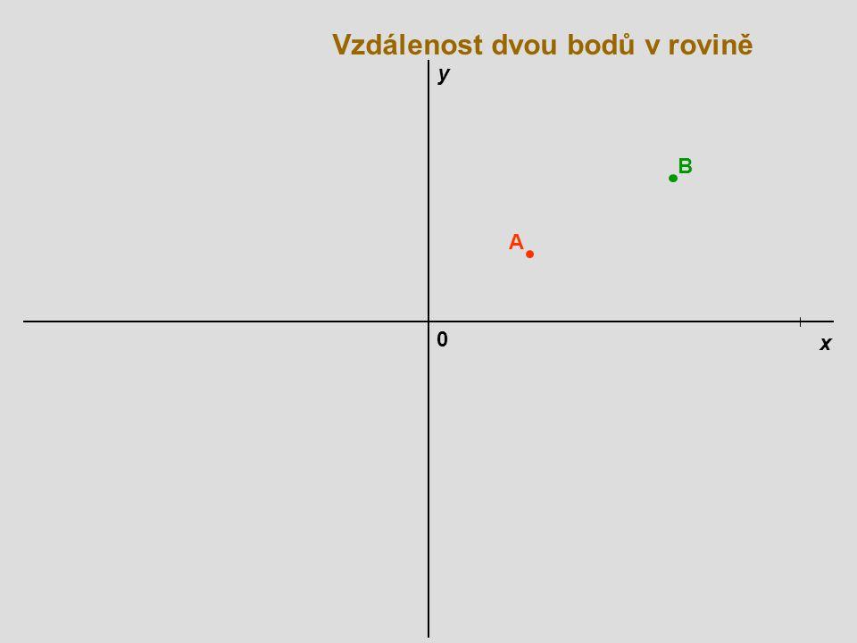 0 x y B Vzdálenost dvou bodů v rovině A