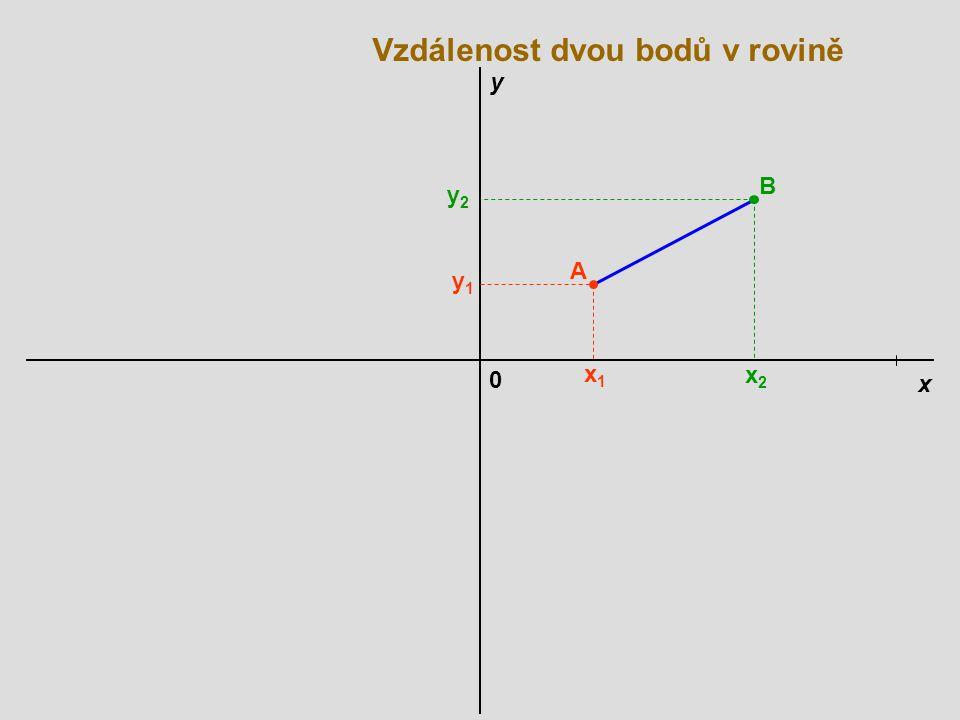 0 x y B x2x2 y2y2 x1x1 y1y1 A
