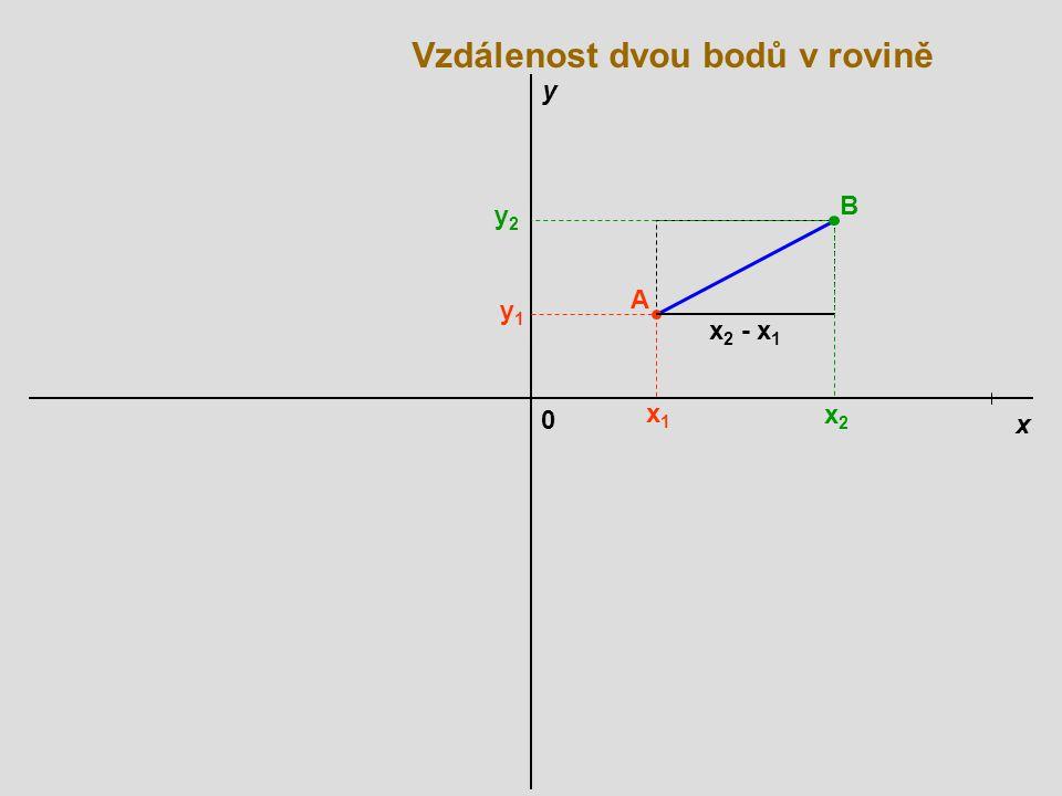 0 x y B x2x2 y2y2 x1x1 y1y1 x 2 - x 1 A