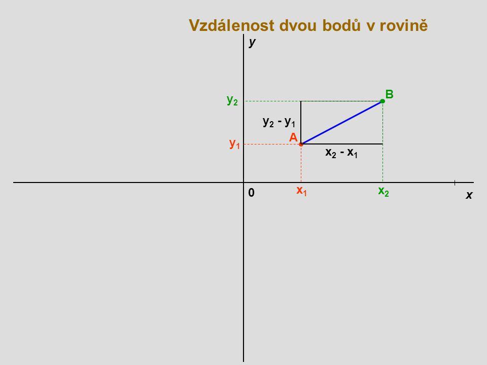 0 x y B x2x2 Vzdálenost dvou bodů v rovině y2y2 x1x1 y1y1 y 2 - y 1 x 2 - x 1 A
