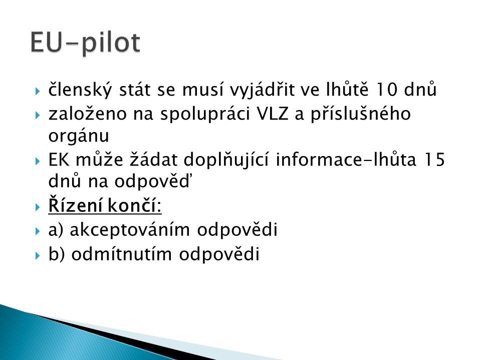  členský stát se musí vyjádřit ve lhůtě 10 dnů  založeno na spolupráci VLZ a příslušného orgánu  EK může žádat doplňující informace-lhůta 15 dnů na