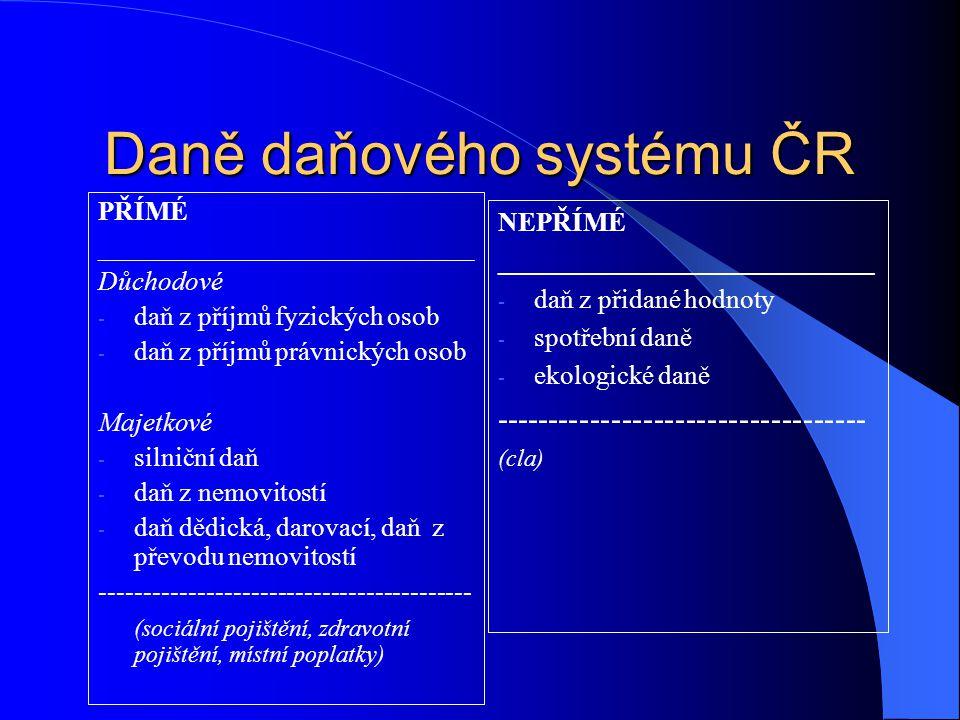 Daně daňového systému ČR PŘÍMÉ ____________________________ Důchodové - daň z příjmů fyzických osob - daň z příjmů právnických osob Majetkové - silnič