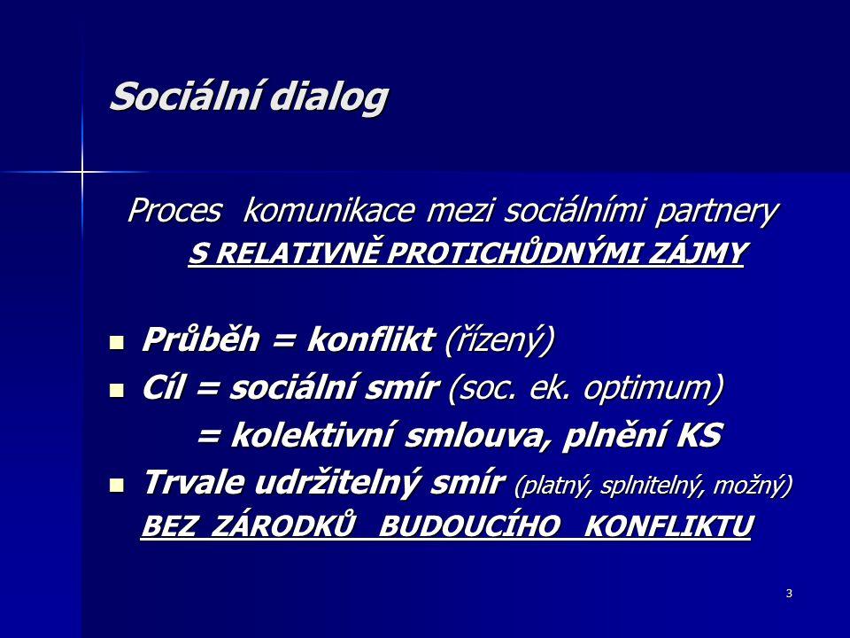 3 Sociální dialog Proces komunikace mezi sociálními partnery S RELATIVNĚ PROTICHŮDNÝMI ZÁJMY Průběh = konflikt (řízený) Průběh = konflikt (řízený) Cíl = sociální smír (soc.