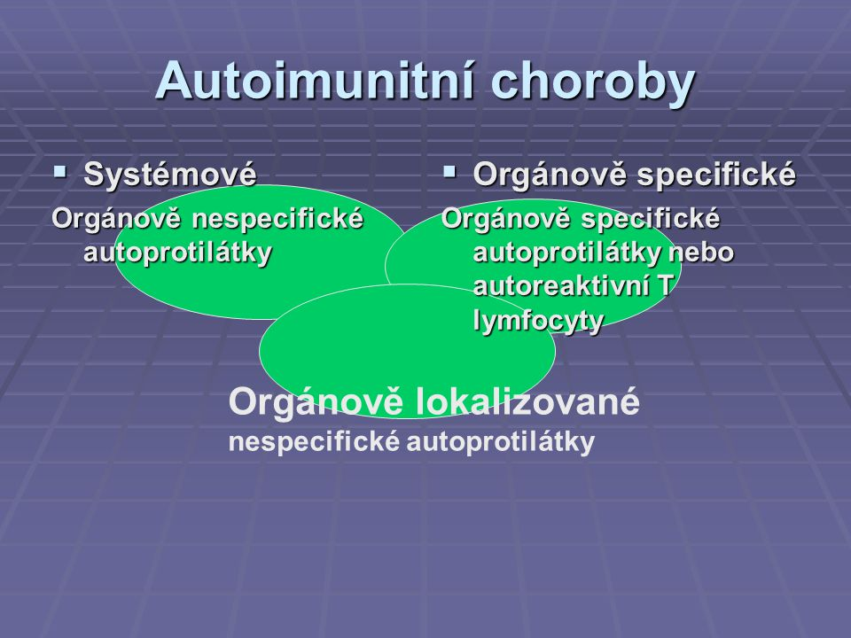 Autoimunitní choroby  Systémové Orgánově nespecifické autoprotilátky  Orgánově specifické Orgánově specifické autoprotilátky nebo autoreaktivní T ly