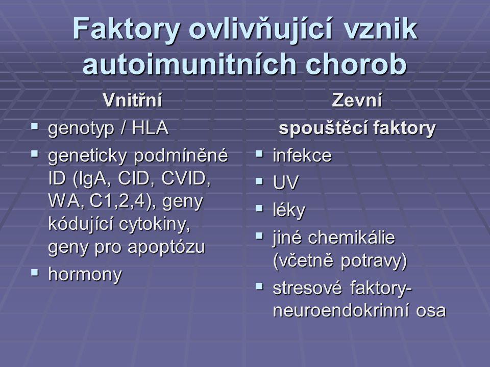 Faktory ovlivňující vznik autoimunitních chorob Vnitřní  genotyp / HLA  geneticky podmíněné ID (IgA, CID, CVID, WA, C1,2,4), geny kódující cytokiny,