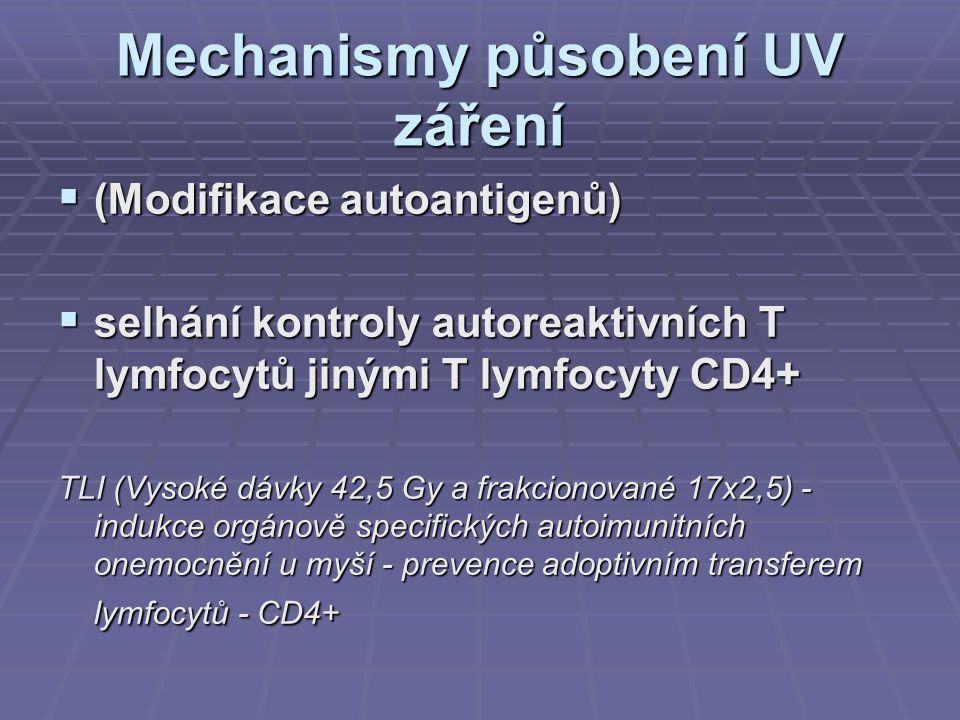 Mechanismy působení UV záření  (Modifikace autoantigenů)  selhání kontroly autoreaktivních T lymfocytů jinými T lymfocyty CD4+ TLI (Vysoké dávky 42,