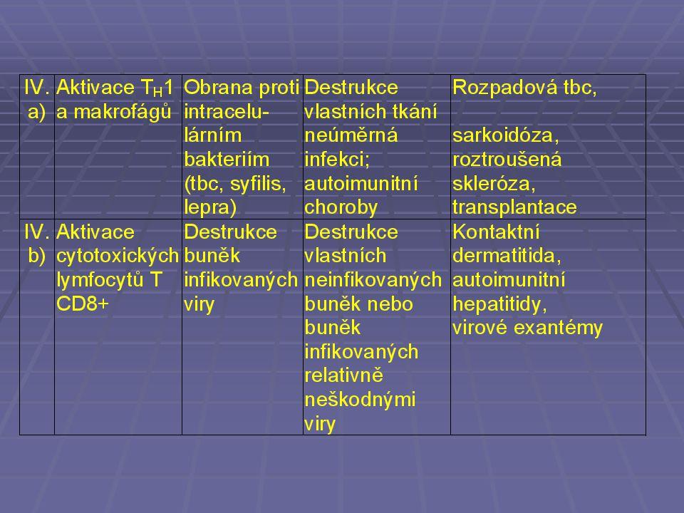 Laboratorní diagnostika autoprotilátek - nepřímá IF (P-ANCA)