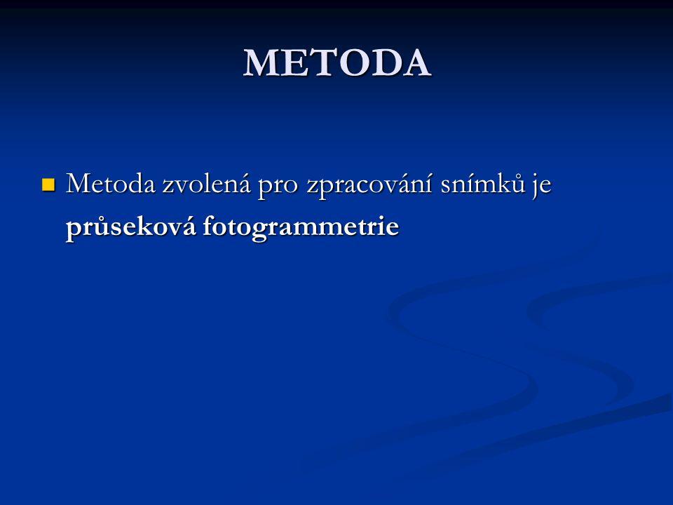 METODA Metoda zvolená pro zpracování snímků je Metoda zvolená pro zpracování snímků je průseková fotogrammetrie