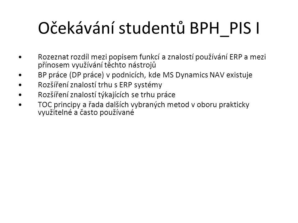 Očekávání studentů BPH_PIS I Rozeznat rozdíl mezi popisem funkcí a znalostí používání ERP a mezi přínosem využívání těchto nástrojů BP práce (DP práce) v podnicích, kde MS Dynamics NAV existuje Rozšíření znalostí trhu s ERP systémy Rozšíření znalostí týkajících se trhu práce TOC principy a řada dalších vybraných metod v oboru prakticky využitelné a často používané