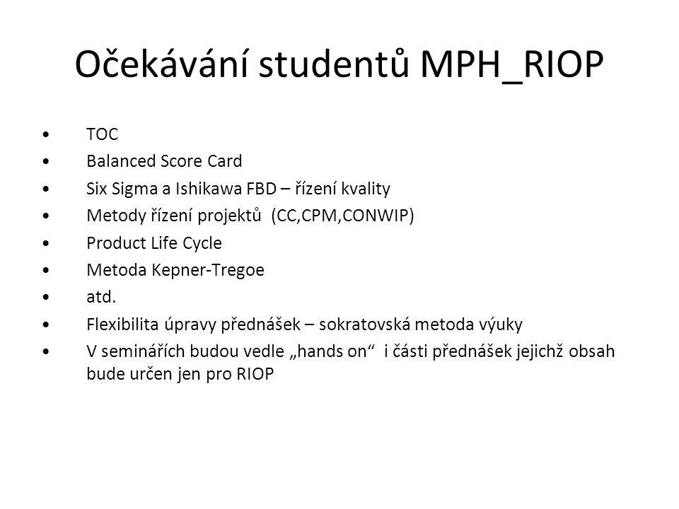 Očekávání studentů MPH_RIOP TOC Balanced Score Card Six Sigma a Ishikawa FBD – řízení kvality Metody řízení projektů (CC,CPM,CONWIP) Product Life Cycle Metoda Kepner-Tregoe atd.