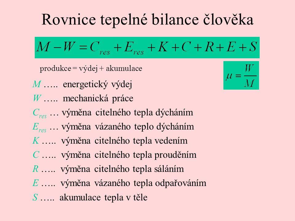 Rovnice tepelné bilance člověka M …..energetický výdej W …..