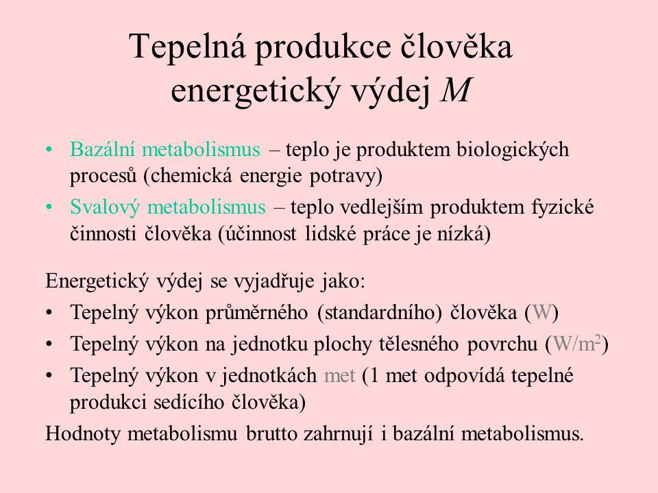 Tepelná produkce člověka energetický výdej M Bazální metabolismus – teplo je produktem biologických procesů (chemická energie potravy) Svalový metabolismus – teplo vedlejším produktem fyzické činnosti člověka (účinnost lidské práce je nízká) Energetický výdej se vyjadřuje jako: Tepelný výkon průměrného (standardního) člověka (W) Tepelný výkon na jednotku plochy tělesného povrchu (W/m 2 ) Tepelný výkon v jednotkách met (1 met odpovídá tepelné produkci sedícího člověka) Hodnoty metabolismu brutto zahrnují i bazální metabolismus.