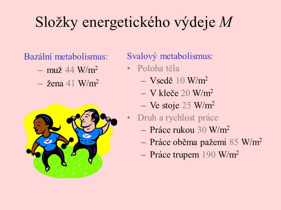 Složky energetického výdeje M Bazální metabolismus: –muž 44 W/m 2 –žena 41 W/m 2 Svalový metabolismus: Poloha těla –Vsedě 10 W/m 2 –V kleče 20 W/m 2 –Ve stoje 25 W/m 2 Druh a rychlost práce –Práce rukou 30 W/m 2 –Práce oběma pažemi 85 W/m 2 –Práce trupem 190 W/m 2