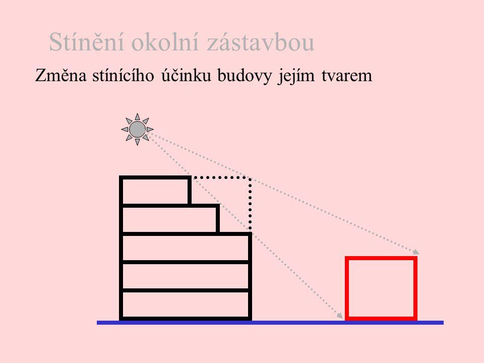 Stínění okolní zástavbou Změna stínícího účinku budovy jejím tvarem