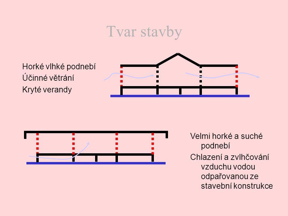 Tvar stavby Horké vlhké podnebí Účinné větrání Kryté verandy Velmi horké a suché podnebí Chlazení a zvlhčování vzduchu vodou odpařovanou ze stavební k