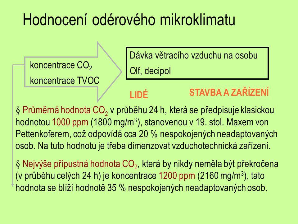 Hodnocení odérového mikroklimatu Dávka větracího vzduchu na osobu Olf, decipol § Průměrná hodnota CO 2 v průběhu 24 h, která se předpisuje klasickou hodnotou 1000 ppm (1800 mg/m 3 ), stanovenou v 19.