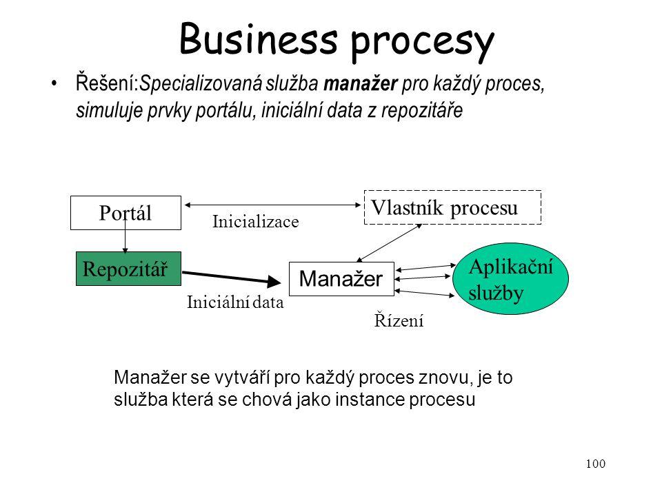 100 Business procesy Řešení: Specializovaná služba manažer pro každý proces, simuluje prvky portálu, iniciální data z repozitáře Portál Vlastník procesu Repozitář Manažer Aplikační služby Inicializace Řízení Iniciální data Manažer se vytváří pro každý proces znovu, je to služba která se chová jako instance procesu