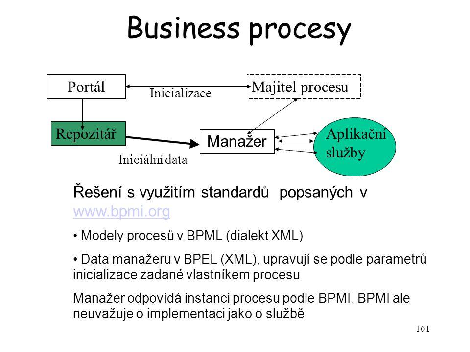 101 Business procesy PortálMajitel procesu Repozitář Manažer Aplikační služby Inicializace Iniciální data Řízení Řešení s využitím standardů popsaných v www.bpmi.org www.bpmi.org Modely procesů v BPML (dialekt XML) Data manažeru v BPEL (XML), upravují se podle parametrů inicializace zadané vlastníkem procesu Manažer odpovídá instanci procesu podle BPMI.