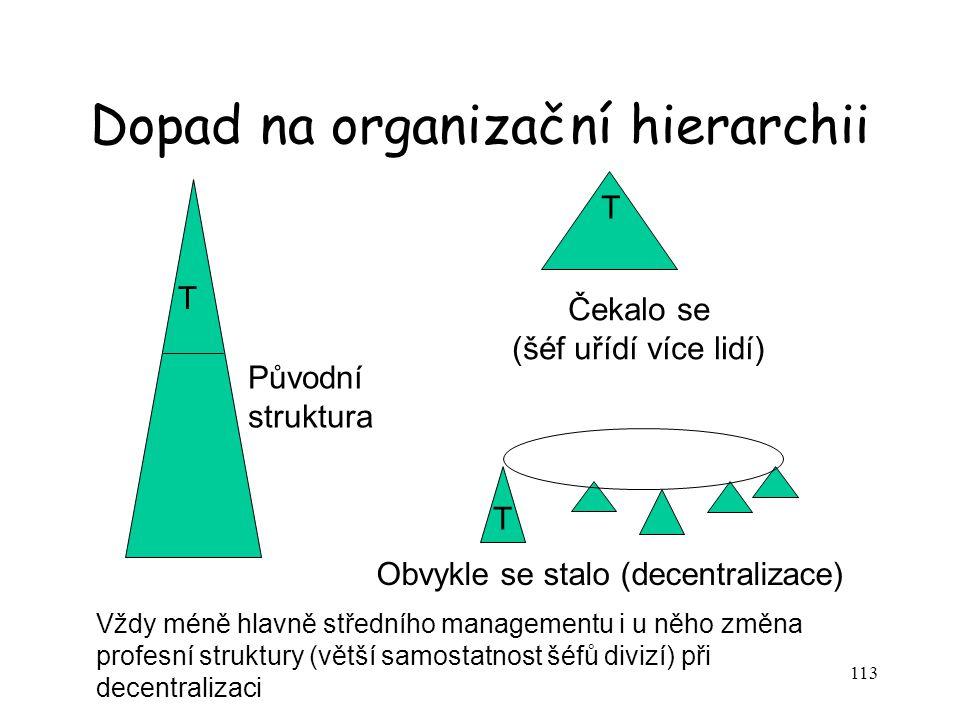 113 Dopad na organizační hierarchii T T T Čekalo se (šéf uřídí více lidí) Obvykle se stalo (decentralizace) Vždy méně hlavně středního managementu i u něho změna profesní struktury (větší samostatnost šéfů divizí) při decentralizaci Původní struktura