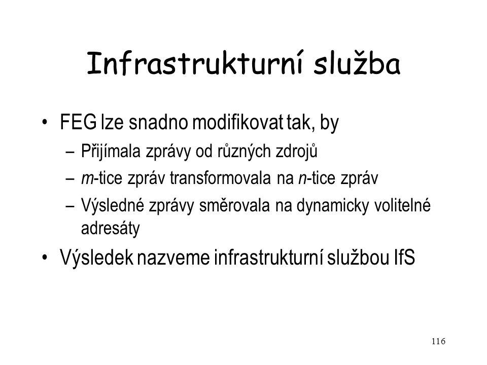 116 Infrastrukturní služba FEG lze snadno modifikovat tak, by –Přijímala zprávy od různých zdrojů – m -tice zpráv transformovala na n -tice zpráv –Výsledné zprávy směrovala na dynamicky volitelné adresáty Výsledek nazveme infrastrukturní službou IfS