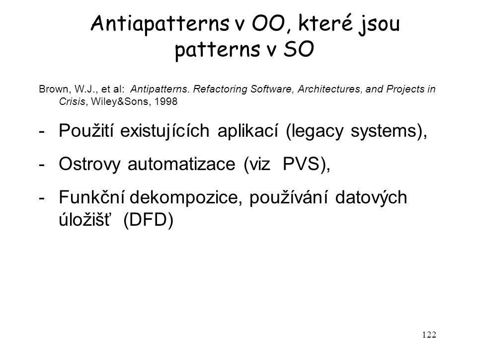 122 Antiapatterns v OO, které jsou patterns v SO Brown, W.J., et al: Antipatterns.
