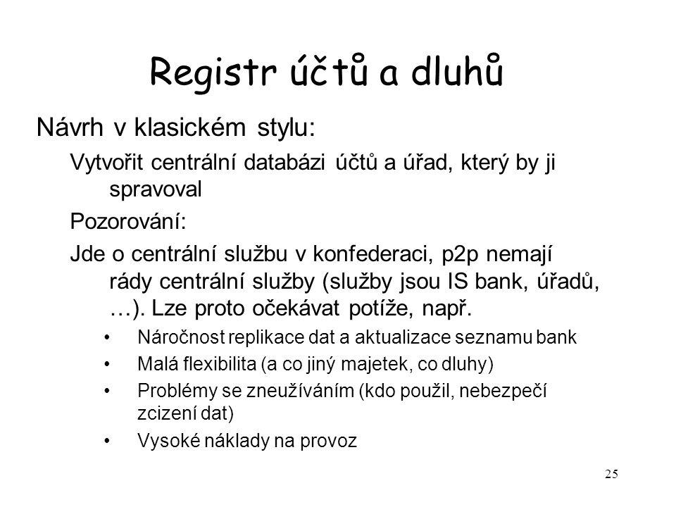 25 Registr účtů a dluhů Návrh v klasickém stylu: Vytvořit centrální databázi účtů a úřad, který by ji spravoval Pozorování: Jde o centrální službu v konfederaci, p2p nemají rády centrální služby (služby jsou IS bank, úřadů, …).