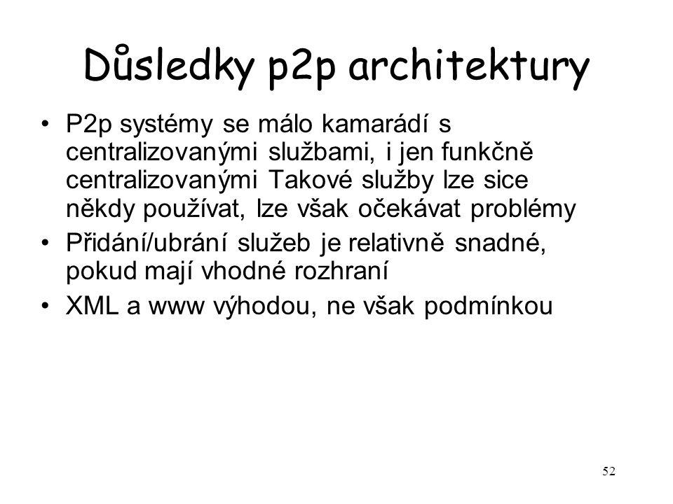52 Důsledky p2p architektury P2p systémy se málo kamarádí s centralizovanými službami, i jen funkčně centralizovanými Takové služby lze sice někdy používat, lze však očekávat problémy Přidání/ubrání služeb je relativně snadné, pokud mají vhodné rozhraní XML a www výhodou, ne však podmínkou