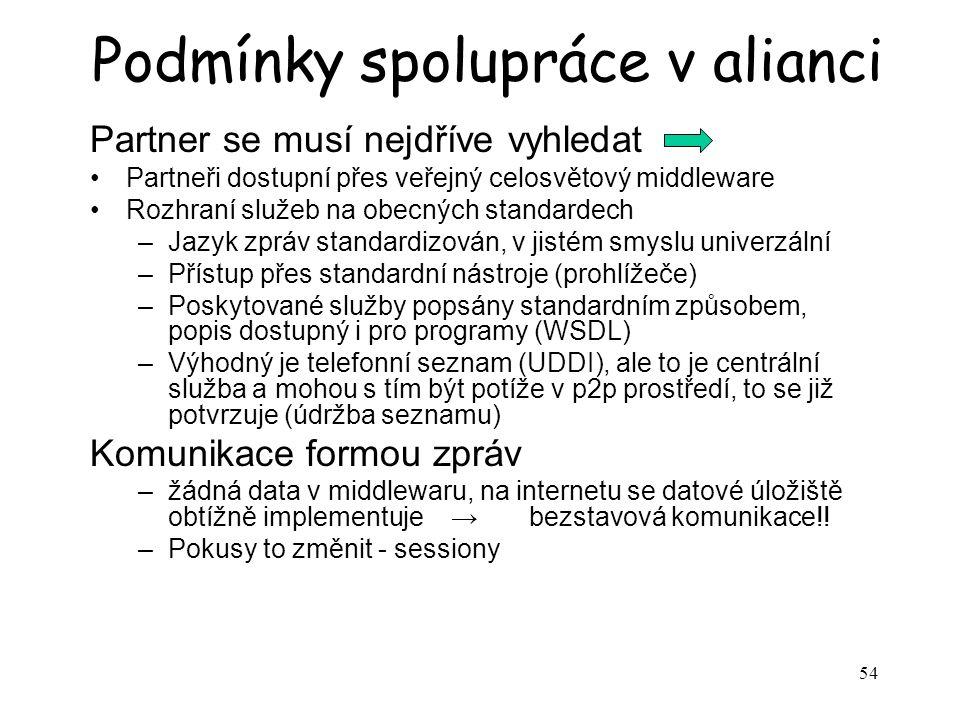 54 Podmínky spolupráce v alianci Partner se musí nejdříve vyhledat Partneři dostupní přes veřejný celosvětový middleware Rozhraní služeb na obecných standardech –Jazyk zpráv standardizován, v jistém smyslu univerzální –Přístup přes standardní nástroje (prohlížeče) –Poskytované služby popsány standardním způsobem, popis dostupný i pro programy (WSDL) –Výhodný je telefonní seznam (UDDI), ale to je centrální služba a mohou s tím být potíže v p2p prostředí, to se již potvrzuje (údržba seznamu) Komunikace formou zpráv –žádná data v middlewaru, na internetu se datové úložiště obtížně implementuje → bezstavová komunikace!.