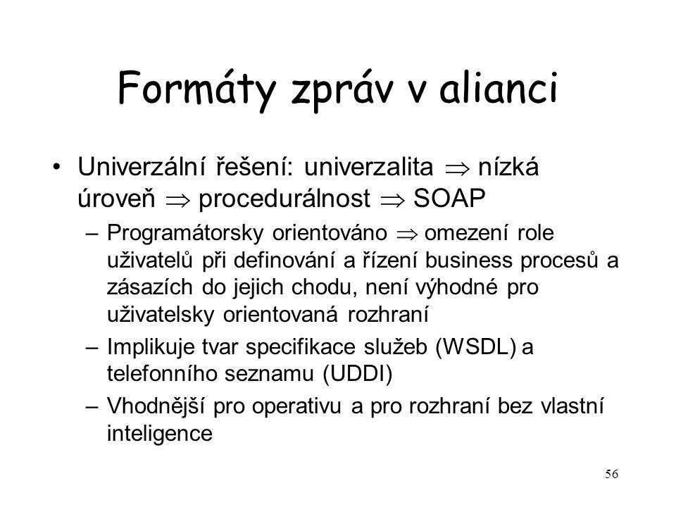 56 Formáty zpráv v alianci Univerzální řešení: univerzalita  nízká úroveň  procedurálnost  SOAP –Programátorsky orientováno  omezení role uživatelů při definování a řízení business procesů a zásazích do jejich chodu, není výhodné pro uživatelsky orientovaná rozhraní –Implikuje tvar specifikace služeb (WSDL) a telefonního seznamu (UDDI) –Vhodnější pro operativu a pro rozhraní bez vlastní inteligence