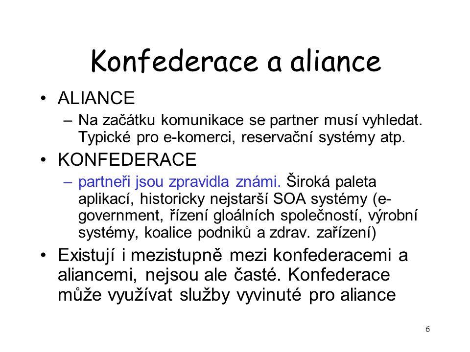 6 Konfederace a aliance ALIANCE –Na začátku komunikace se partner musí vyhledat.
