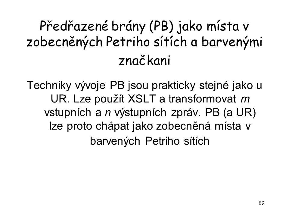 89 Předřazené brány (PB) jako místa v zobecněných Petriho sítích a barvenými značkani Techniky vývoje PB jsou prakticky stejné jako u UR.
