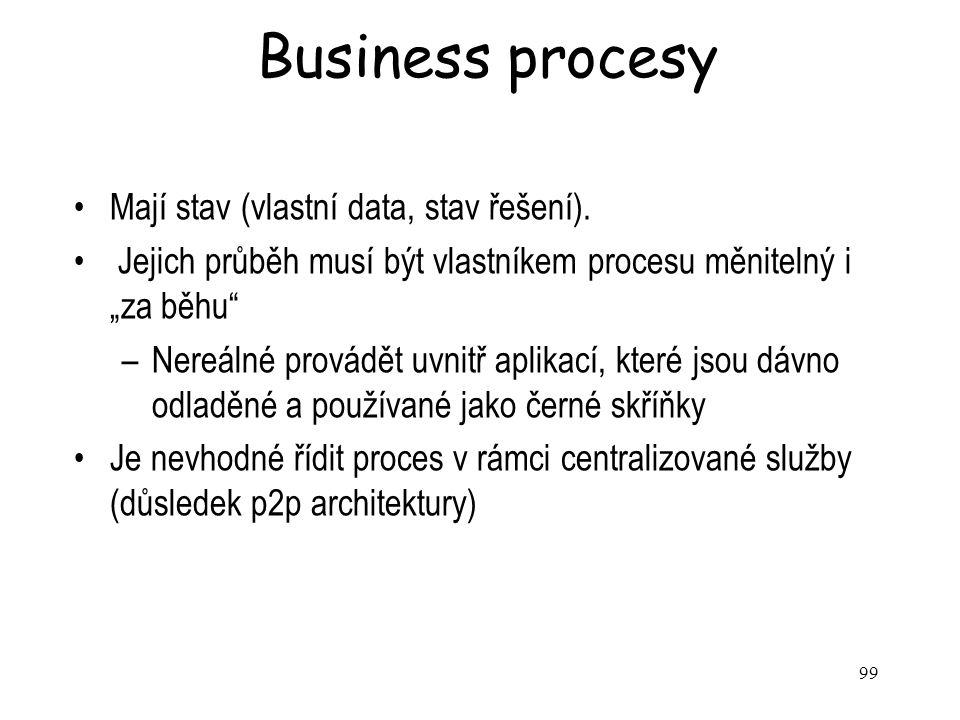 99 Business procesy Mají stav (vlastní data, stav řešení).