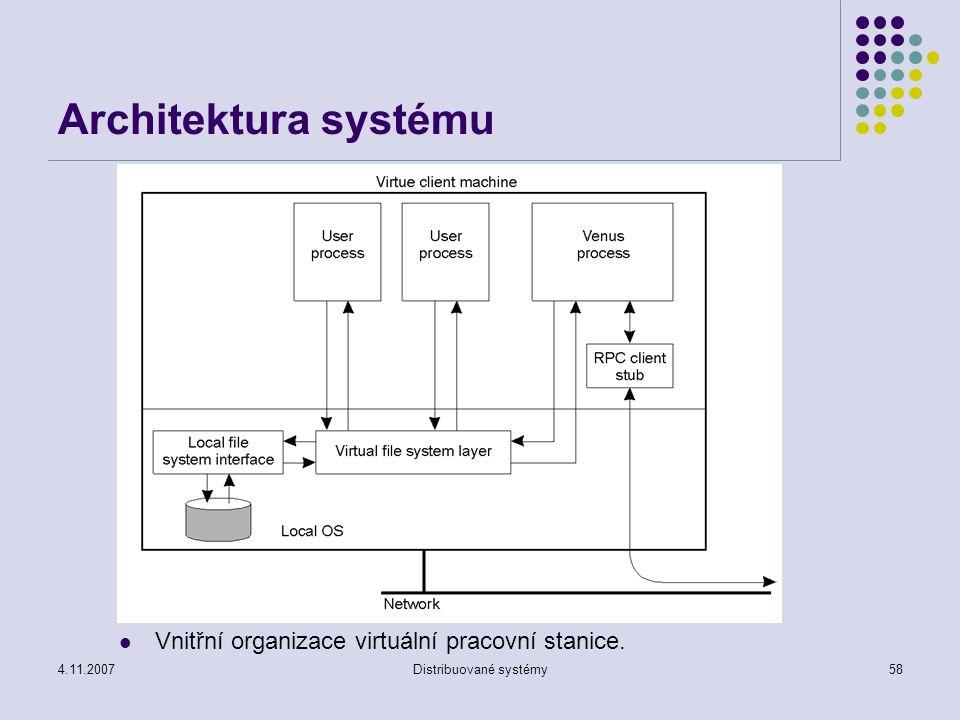 4.11.2007Distribuované systémy58 Architektura systému Vnitřní organizace virtuální pracovní stanice.