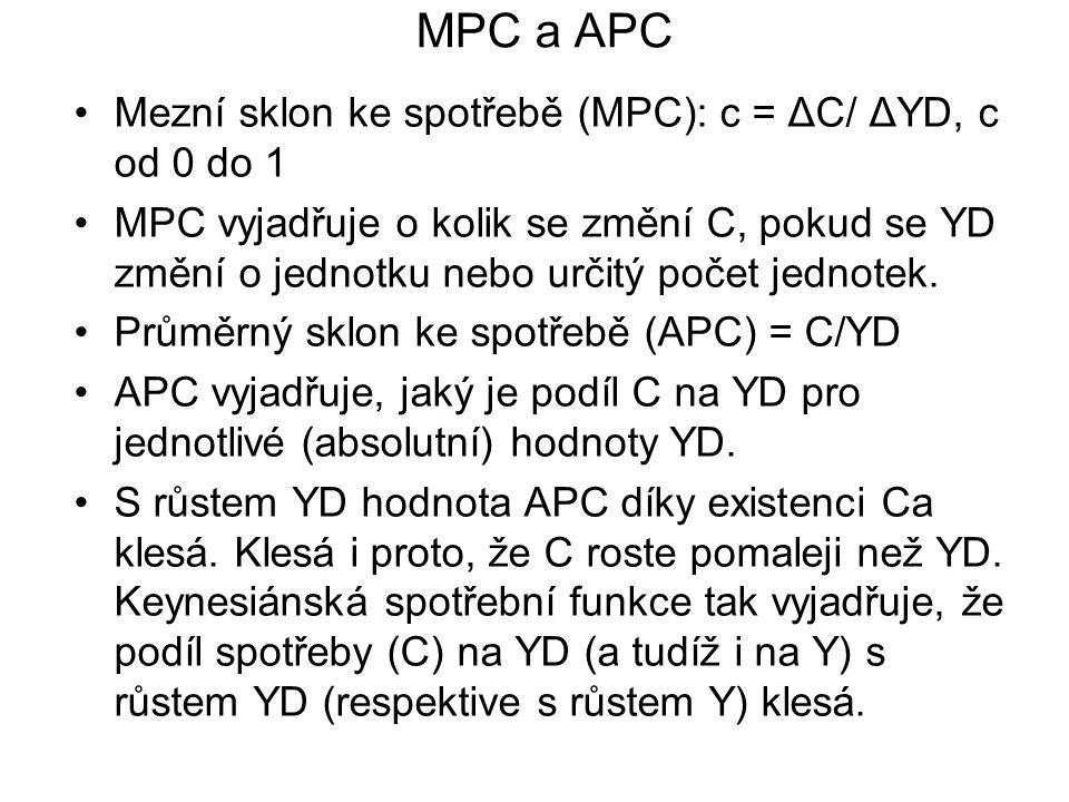 MPC a APC Mezní sklon ke spotřebě (MPC): c = ΔC/ ΔYD, c od 0 do 1 MPC vyjadřuje o kolik se změní C, pokud se YD změní o jednotku nebo určitý počet jed